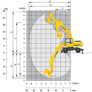 Аренда полноповоротного экскаватора Hyundai R170W-7 (колесные экскаваторы Hyundai)
